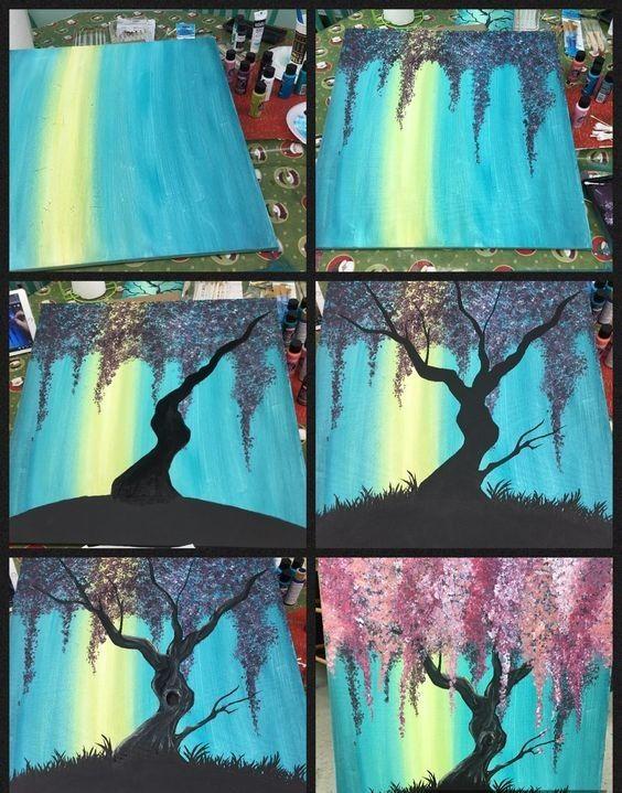 Art Drawings Art Sketches Art Ideas Line Art Art Painting Art