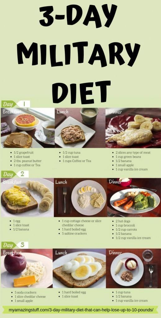 Diet Must Have Healthy Eating Meal Egg And Grapefruit Diet Egg Diet Military Diet