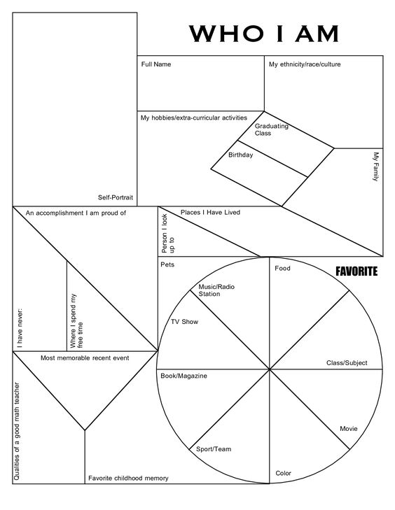 who i am worksheet | scope of work template | Education ...
