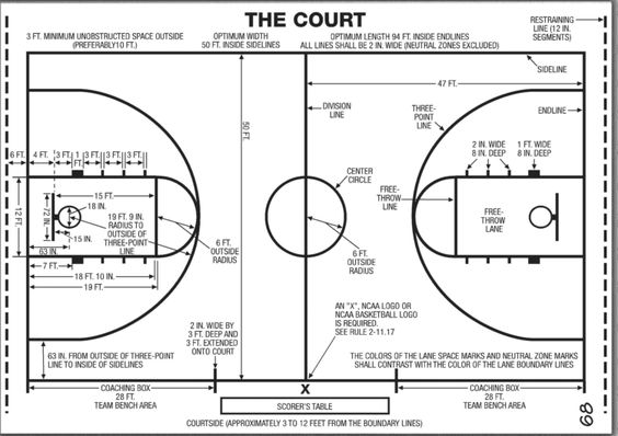 Basketball court dimensions lib projects pinterest for Basketball court specs