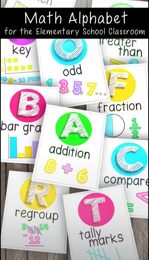 Math Alphabet Abcs Of Elementary Math Posters Classroom Decor Elementary Math Math Words Math Word Walls