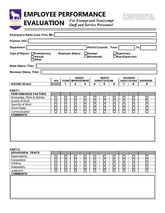 sample performance appraisals