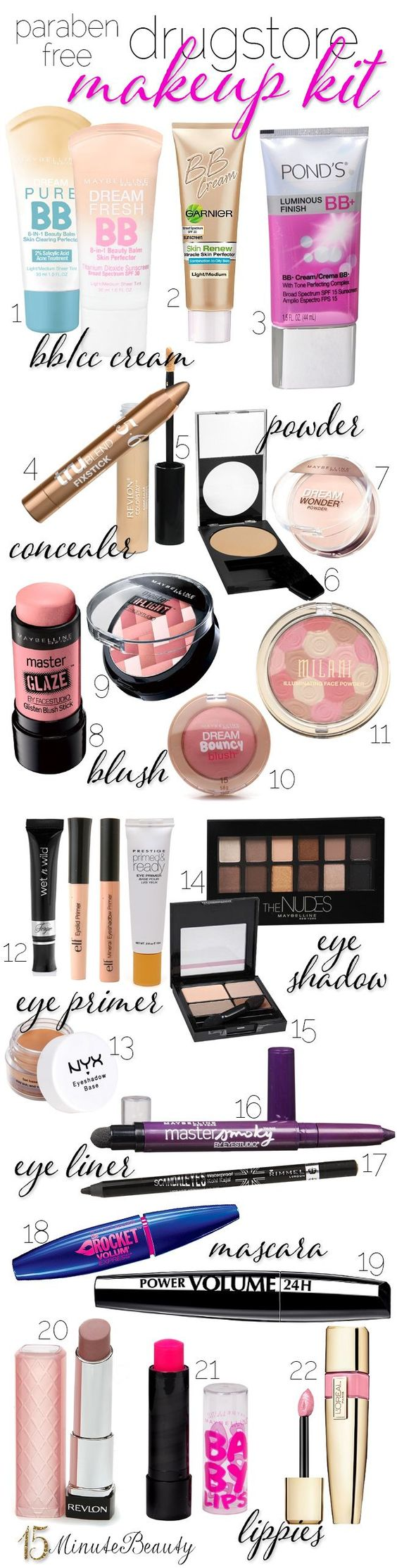 Paraben Free Drugstore Makeup Kit: Yes, It Is Possible!  via @15 Minute Beauty