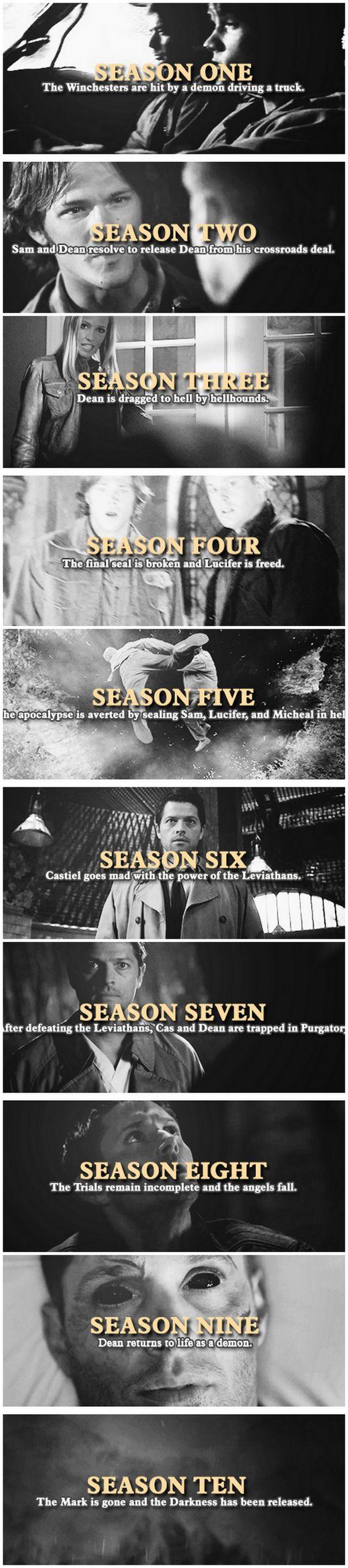 [gifset] Supernatural Season Finales + Cliffhangers