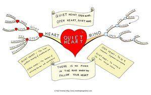 Quiet heart Mind Map by Creativeinspiration