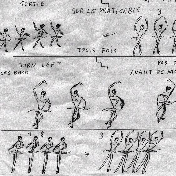 Serge Lifar's original notation for 'Suite en Blanc'
