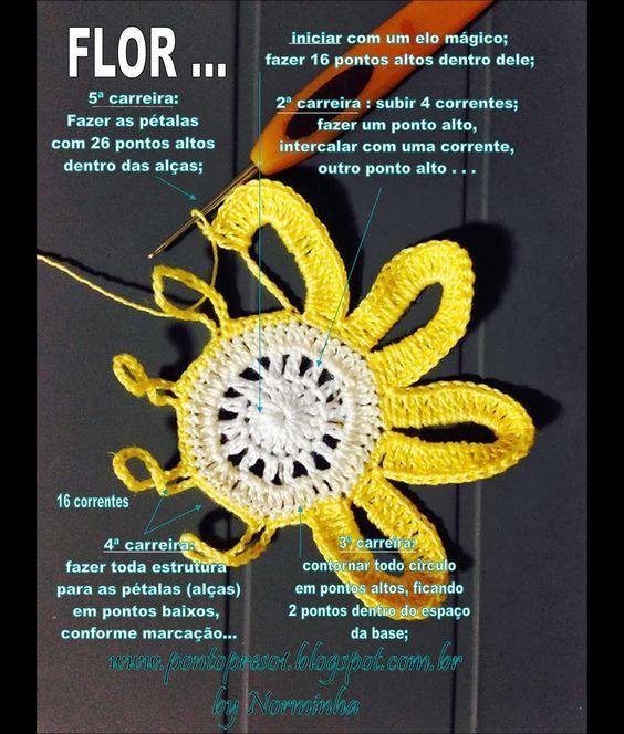 """Ponto Preso1: Croche - Blusa da """"Bellinha"""" - Versão infantil da Norminha ... rs..."""