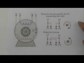 Como Conectar Motor Monofasico Con Condensador How To Connect Single Phase Motor With Capacitor Youtube Capacitor Music Record Motor