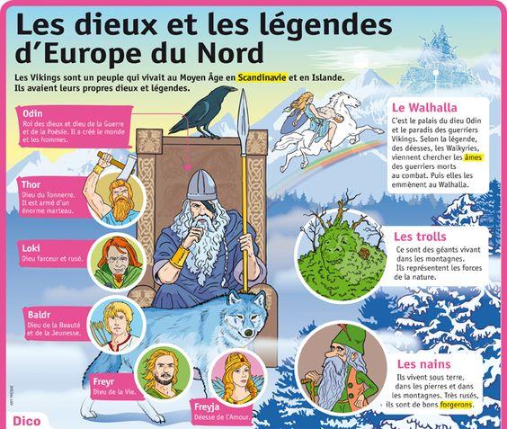 Fiche exposés : Les dieux et les légendes d'Europe du Nord