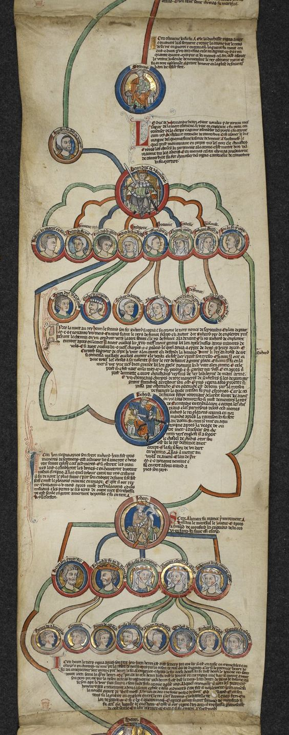 A family tree of English royalty, from King Stephen to the descendants of John.