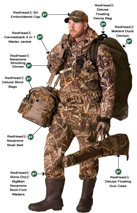 Redhead Hunting Products