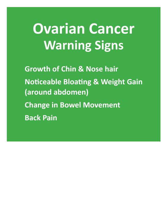 the signs and symptoms of ovarian cancer Ovarian cancer starts in the cells lining the ovaries ovarian cysts are closed fluid-filled sac-like structures in the ovaries ovarian cancer and cysts have similar symptoms and signs, for example, pain during intercourse, pelvic pain, and urinary problems.