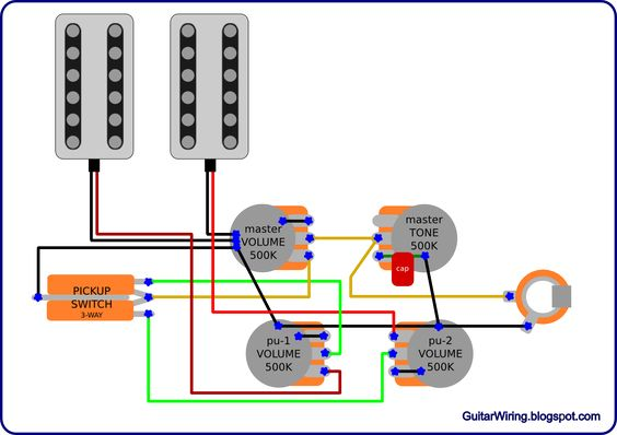 196d2fb2bb4032845b1da741d1b177d7 gretsch guitars gretsch guitar wiring diagrams the blog wiring diagrams tv jones wiring harness review at alyssarenee.co