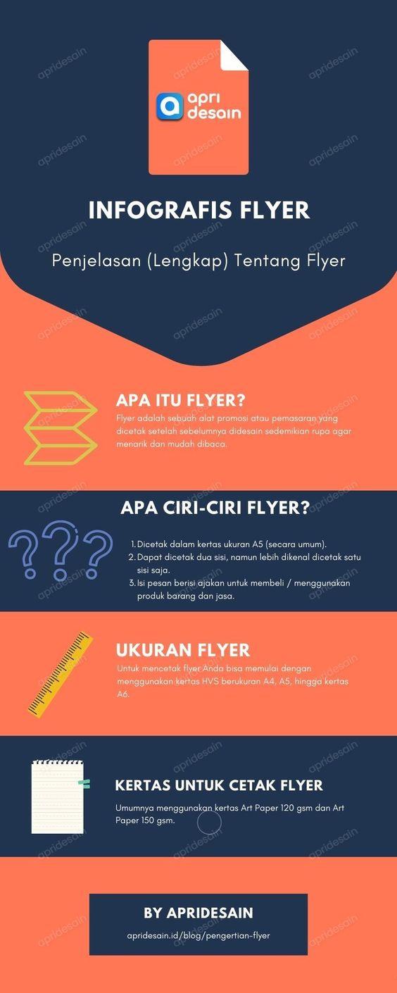 Infografik Flyer