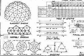 Resultado de imagem para geodesic dome