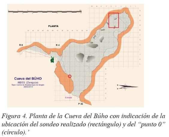 Cueva del Buho Ibdes  Figura4
