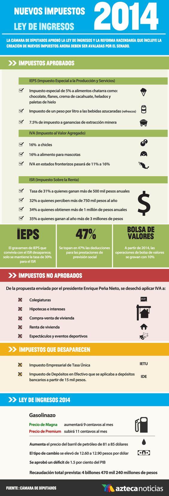 Nuevos impuestos 2014