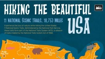 Hiking the Beautiful USA: US National Scenic Trails Map, Packing Tips and Trivia