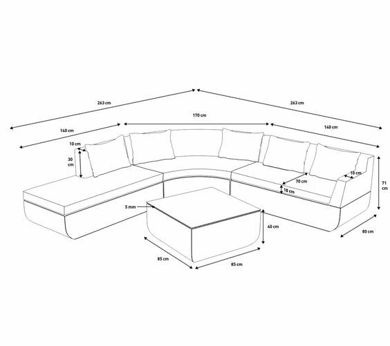 Image Result For How To Measure For A Sectional Sofa Sectional