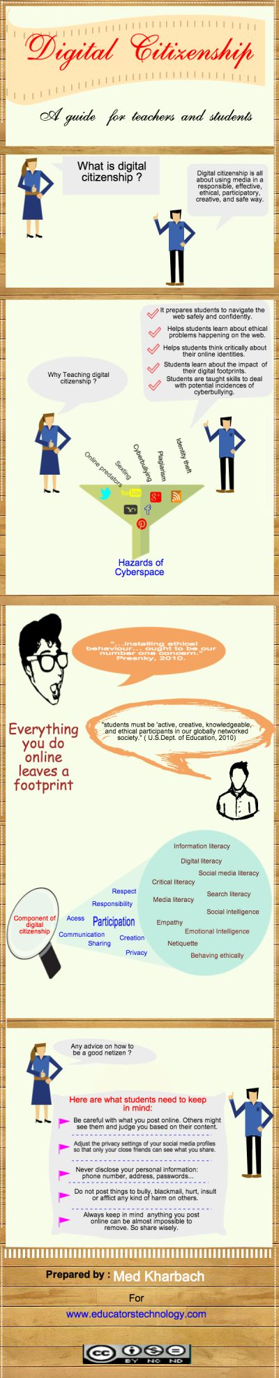 Edutech for Teachers » Blog Archive » Infographic of the Week: A Digital Citizenship Guide for Teachers & Students: