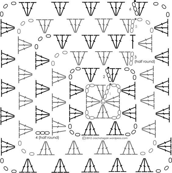 Off Center Granny Square Diagram | square com grafico | Pinterest ...