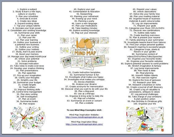 17 Awesome Ideas To Fill Your Blank Notebooks Imprimibles y - car painter sample resume