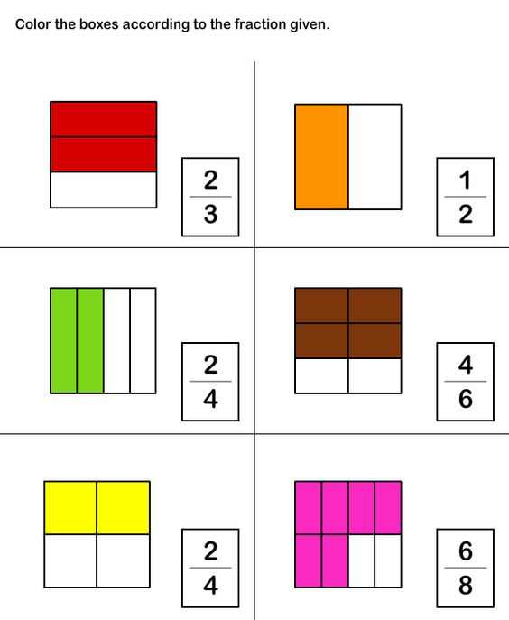 Number Names Worksheets math fractions worksheet Free – Naming Fractions Worksheet