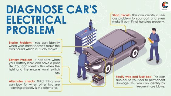 7 Most Common Electrical Problems in Car