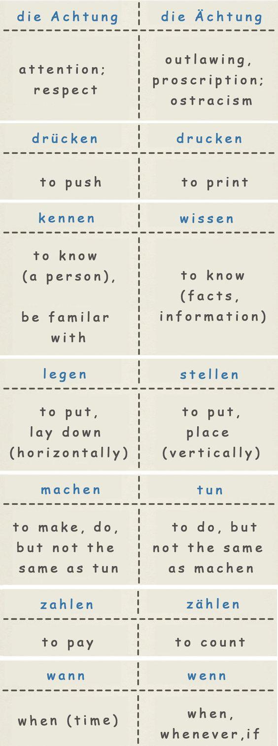 Free Worksheet German Grammar Worksheets confusing word pairs in german learn germanwordsvocabulary germanwordsvocabularygerman