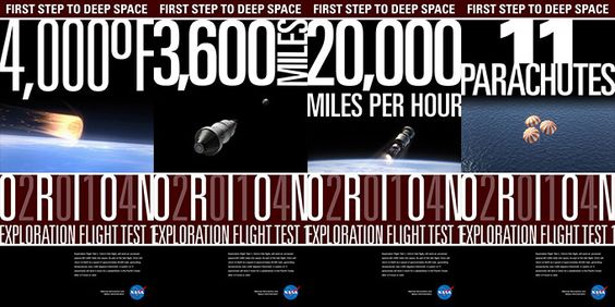 Be Sure To Read This Introduction Space Sciences And Spacecraft Applications