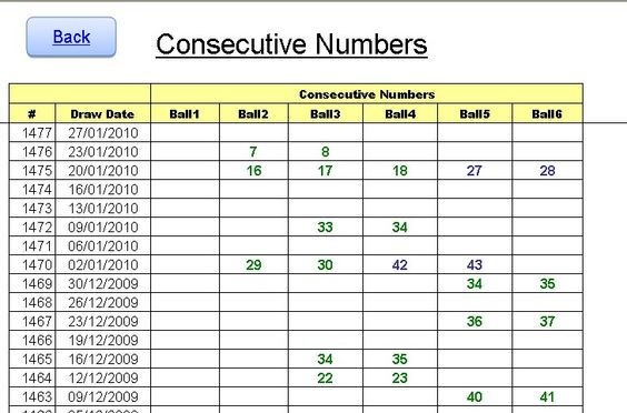 Lotto checker consecutive numbers page.