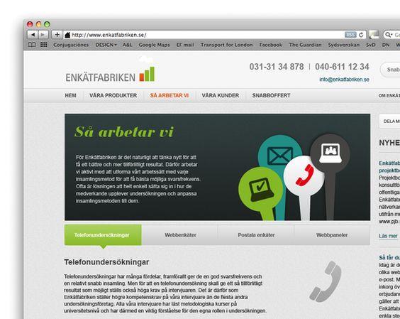 Enkatfabriken (Survey Factory) by Daniel Hansson, via Behance