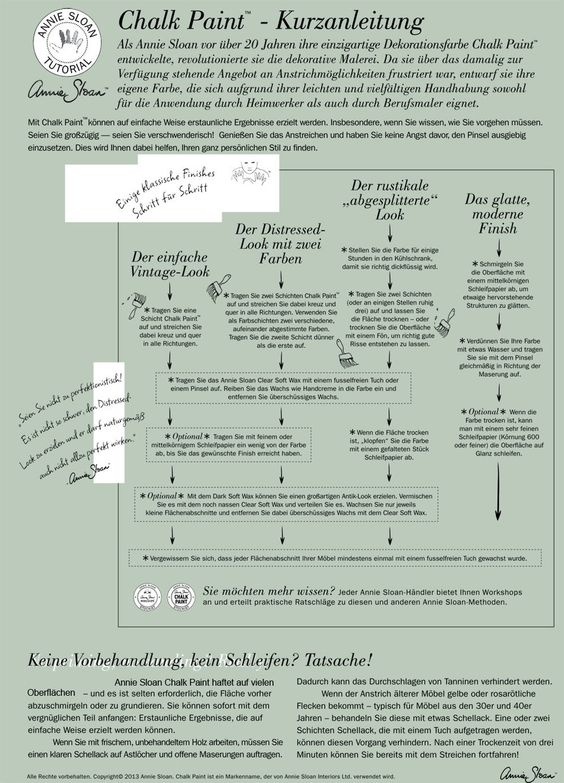 Kurzanleitung Kreidefarbe, Anleitung, Nouvelle-Antique ...