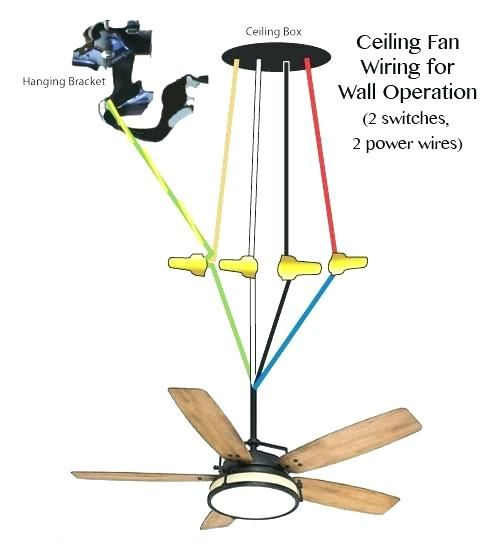 Ceiling Fan Connection Red Wire Ceiling Fan Installation