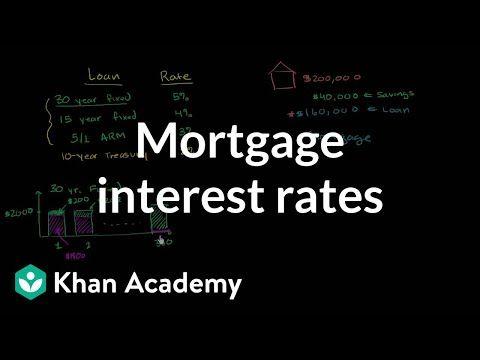 Mortgage Interest Rates Housing Finance Capital Markets