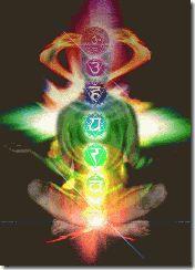 YOGA POST: Kundalini o energía serpentina