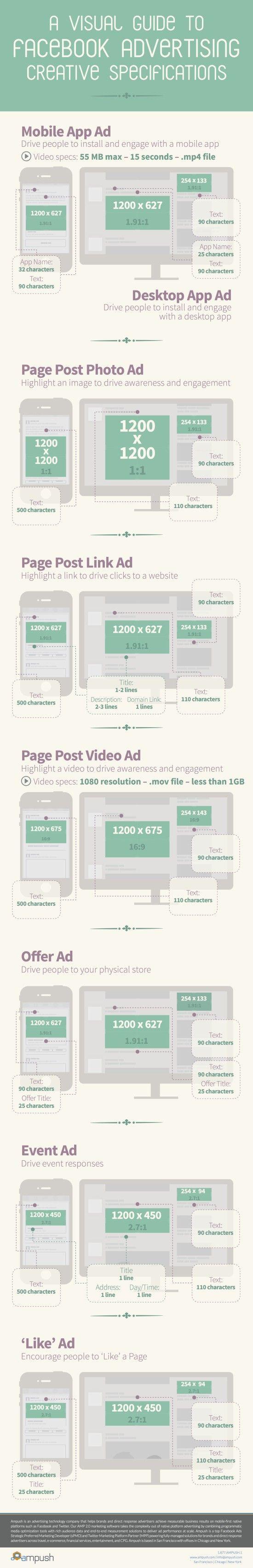 Voici les spécificités des images et le nombre de caractères à respecter pour créer une publicité optimale sur Facebook.