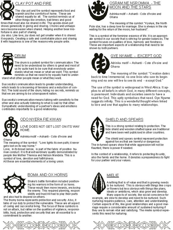 African Symbols And Their Meanings Africa Rising Symbols Of Hope