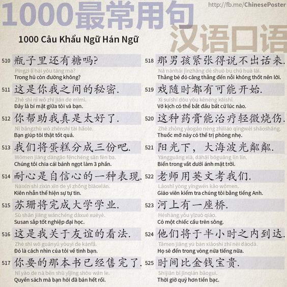 1000 Chinese Sentences In Daily Life Part 34