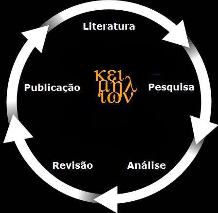 Revisão de textos é Keimelion: Artigo científico: revisão e submissão