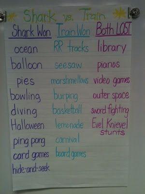"""'Shark vs Train' is one of my favorite teaching books :) Love this idea"""