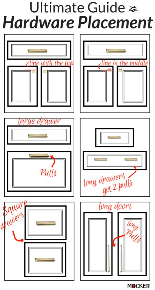 Kitchen Cabinet Hardware, How To Install Cabinet Pulls