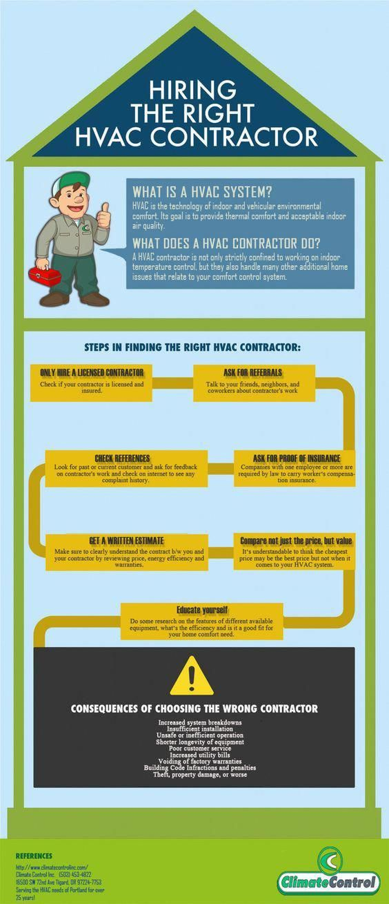 Hiring The Right Hvac Contractor Infographic