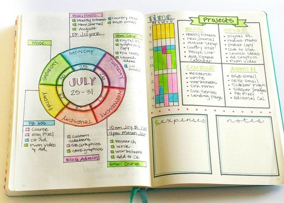 Calendar Journal Ideas : Bullet journal weekly layout ideas bullets calendar and
