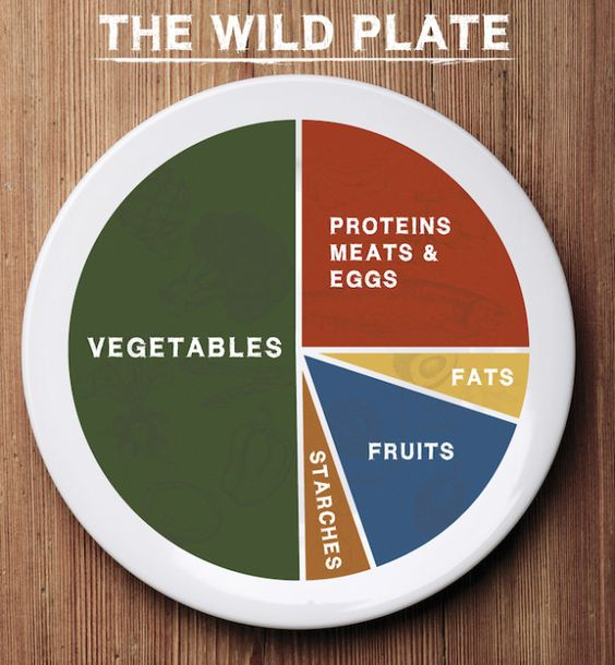 8 Reasons I Recommend The Wild Diet - mindbodygreen.com