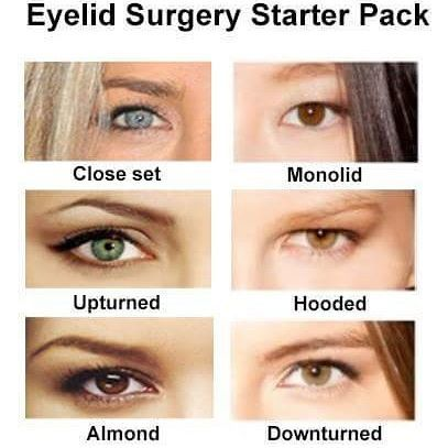 Natural Vs Plastic Surgery Eye