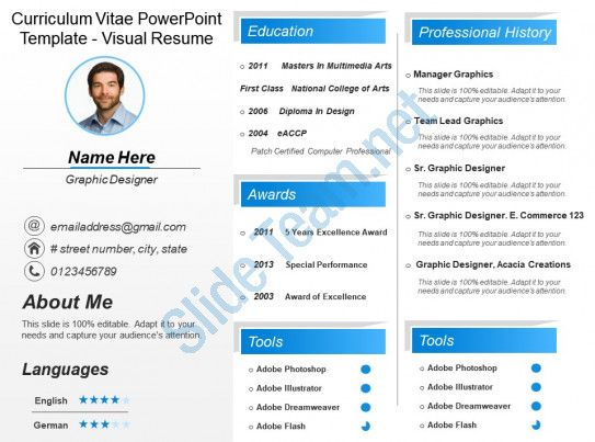 Curriculum Vitae Powerpoint Template Visual Resume Slide01