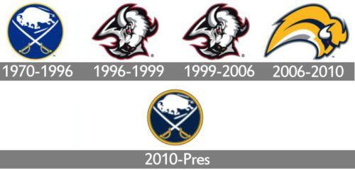 History Buffalo Sabres Logo Buffalo Sabres Logos Hockey Logos