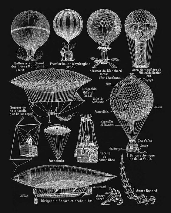 Hot Air Balloons Dirigible Balloons teal Print in by PrintLand on Etsy