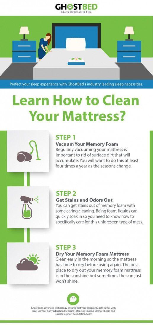 So Reinigen Sie Ihre Matratze Infografik Infografik Reinigung Howto Spotclean Howto Ihre Infografik In 2020 Mattress Cleaning Cleaning Memory Foam Mattress